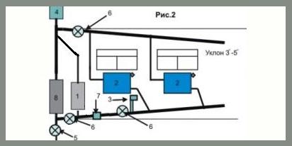 Электрический котёл КВЭ на 220 Вольт